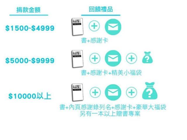 捐款回饋方案(國內外捐款適用)