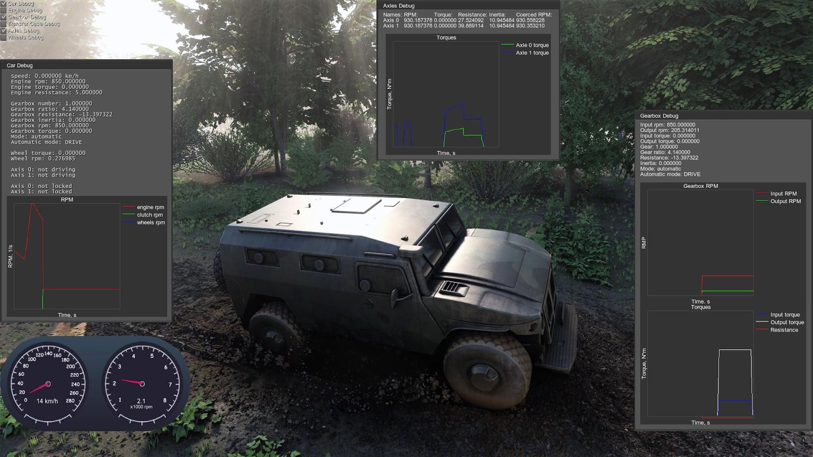 Vehicle Dynamics Simulation