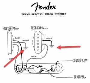 Fender® Forums • View topic  Texas Special Wiring Diagram