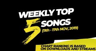 Unik Empire Media House top 5 songs second week of November, 2019