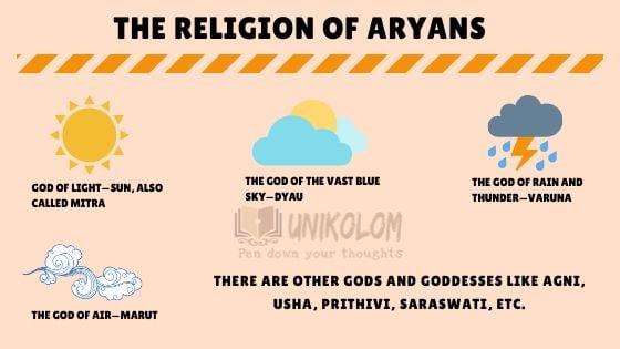 The religion of Aryans