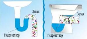 гидрозатвор