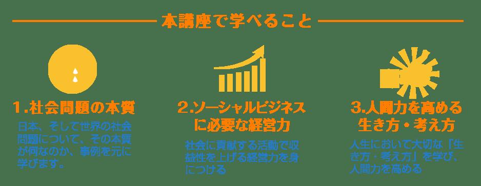 doshisya-shakaijin-dekirukoto