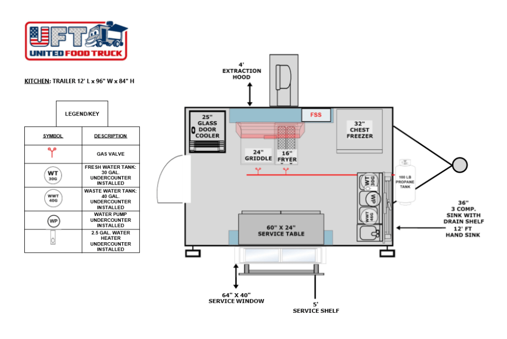 12 ft concession trailer layout
