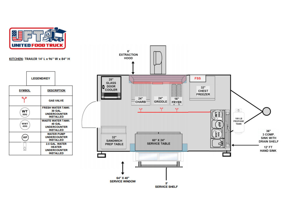 14 ft concession Trailer layout