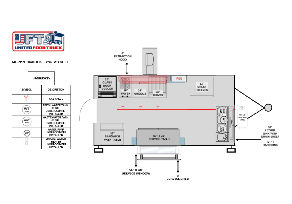 16 ft concession Trailer layout