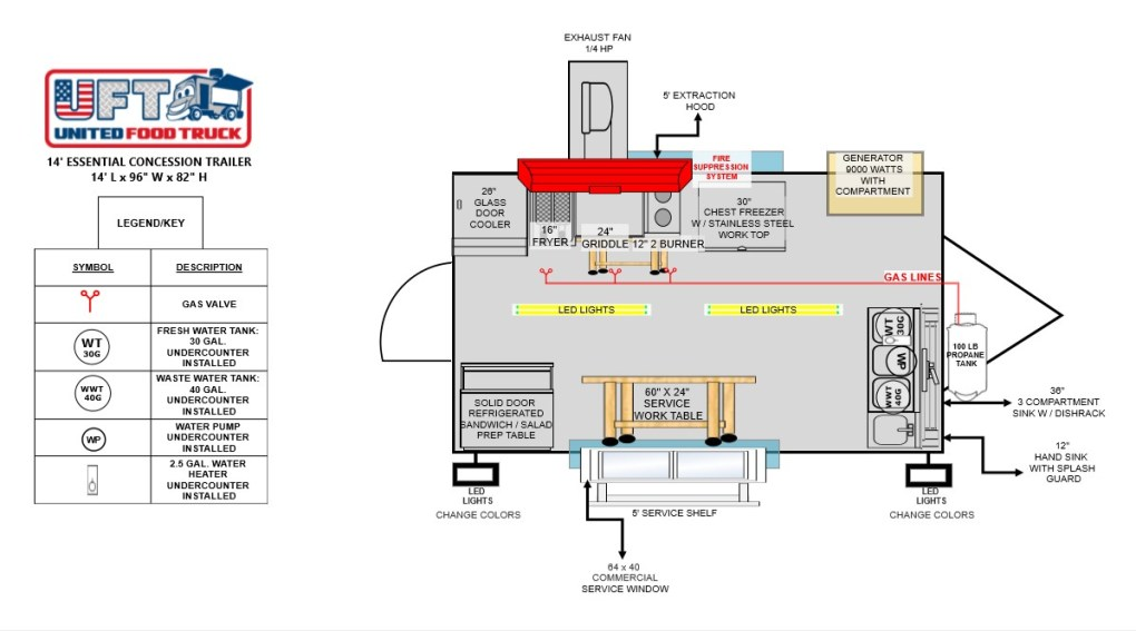 concession trailer layout