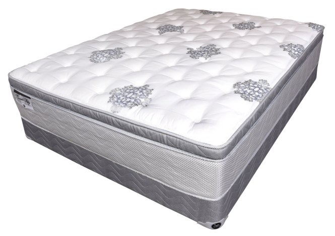 Choosing The Right Type Of Mattress For Your Body And Health