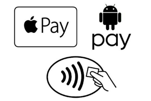 Contactless Ordering System for pubs, cafes and restaurants
