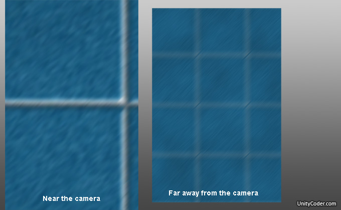 Distance Blur Shader for Texture « Unity Coding – Unity3D