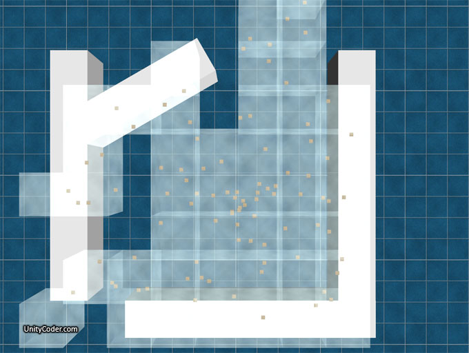 Fake Shadow Ideas: Using Particles as Light Photons? « Unity