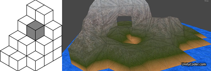 Voxel Resources & Engines for Unity | Unity Coding - Unity3D