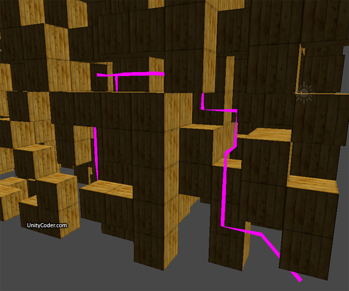 A* PathFinder 2D & 3D