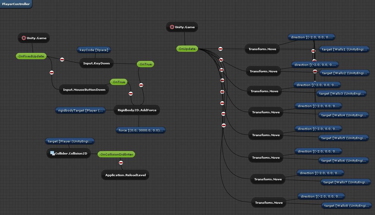 Testing Nodify2 Visual Scripting « Unity Coding – Unity3D