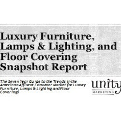 Furniture Lamps Floor Coverings