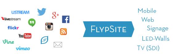 flypsite