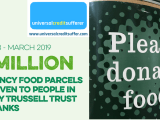 Trussell Trust Foodbank Figures 2018/2019 Universal Credit Sufferer - Alex Tiffin