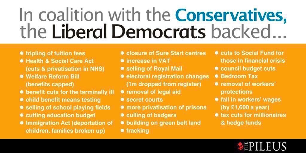 List of crushing reforms brought in by the Tim Farrons Lib Dems when in government with the Tories