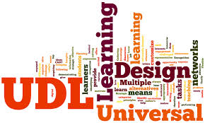 A collage of words relating to universal design for learning. UDL - teachers' perceptions.