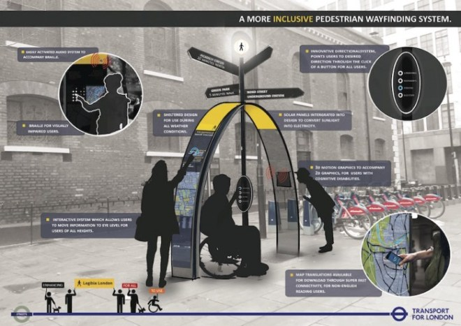 a prototype accessible wayfinding post and panel