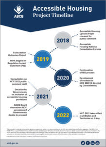 Timeline for the next steps to the Regulatory Impact Statement.