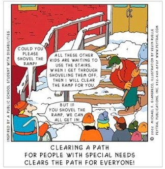 "Cartoon drawing shows a person shovelling snow from steps next to a ramp. The text says, clearing the path for people with ""special needs"" clears the path for everyone."
