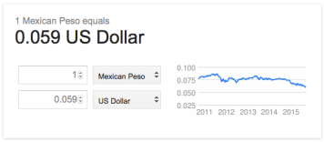 Peso to USD