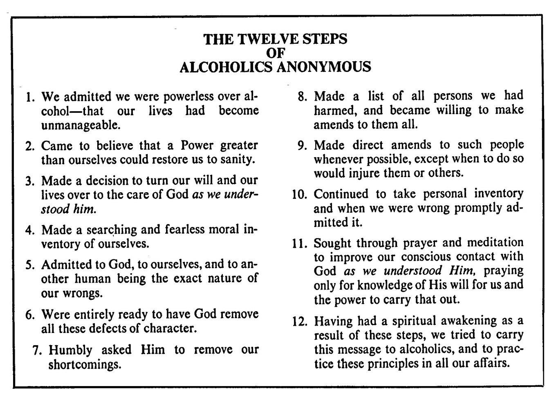 Aa 12 Step Program Worksheets