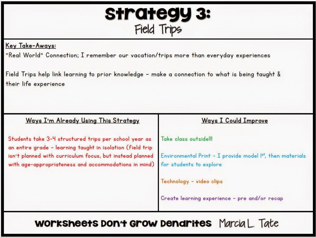 Worksheets Don't Grow Dendrites 20 Instructional Strategies That Engage The Brain