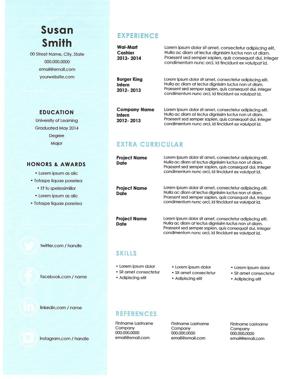 Free Resume Searches For Employers India