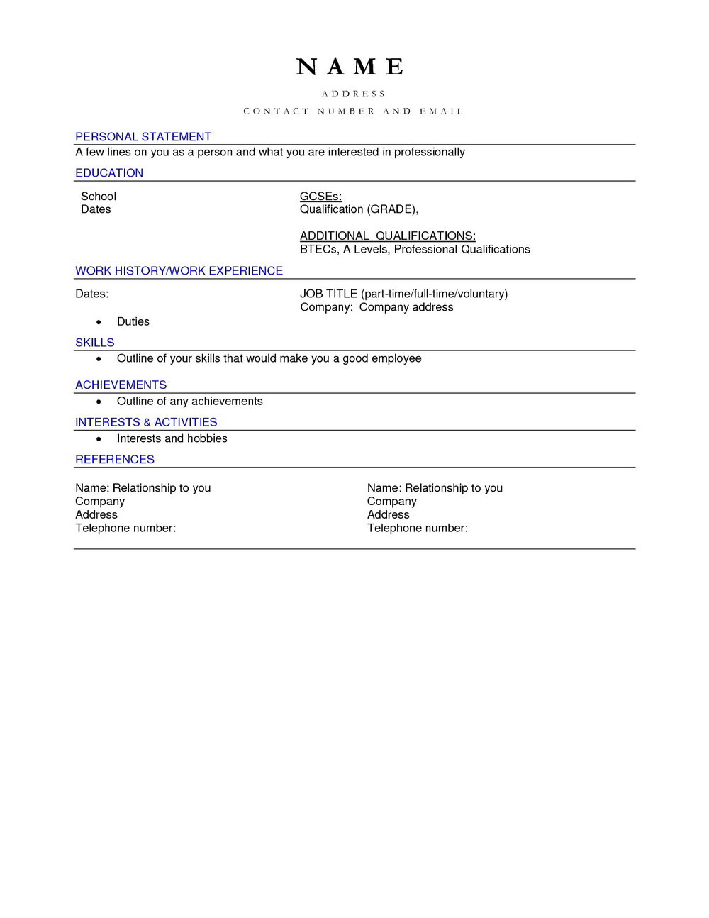 Quick Free Resume Builder Online