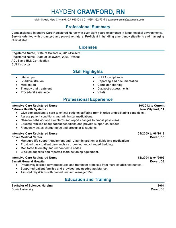 Resume For Registered Nurse New Grad