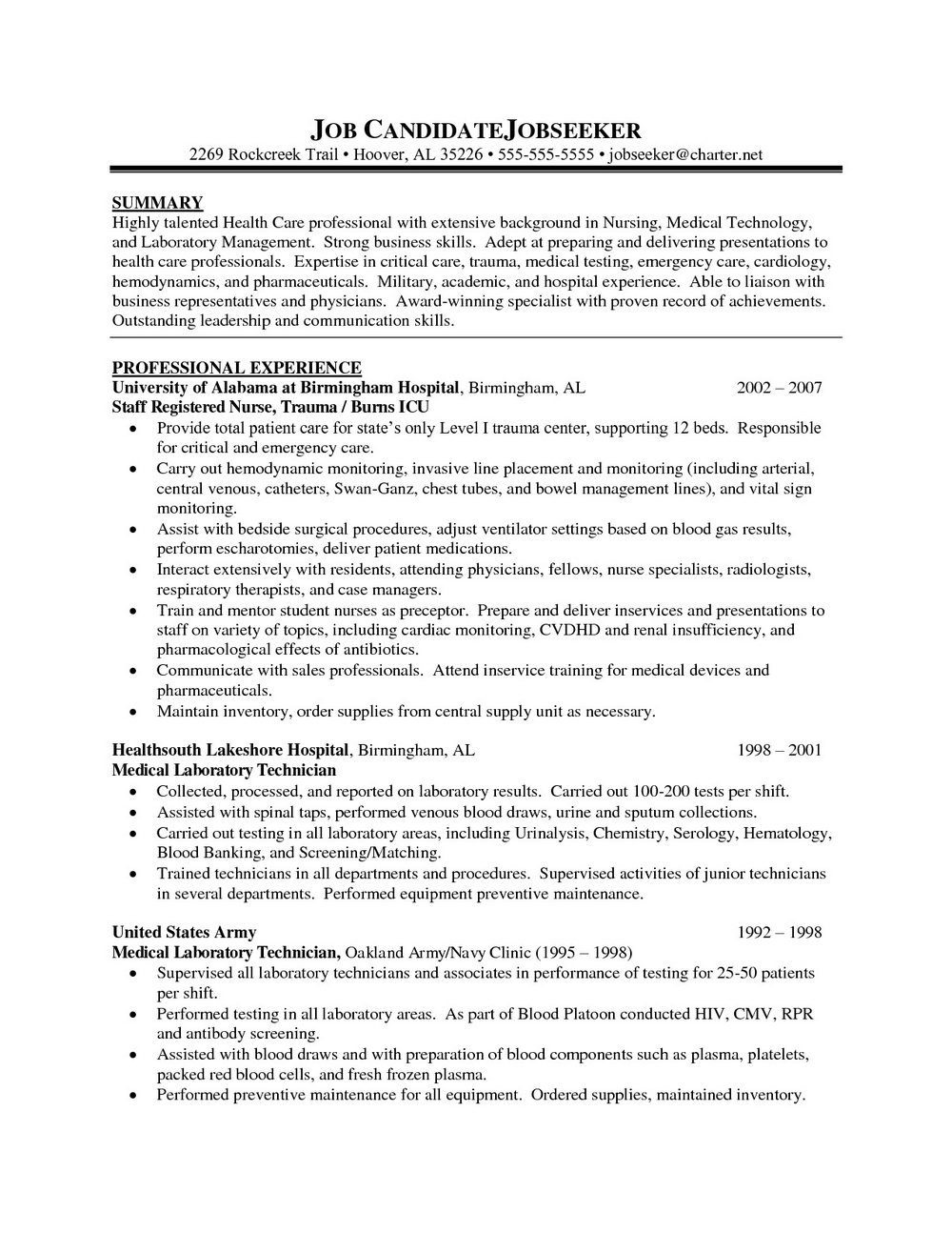 Resume Summary For Registered Nurse