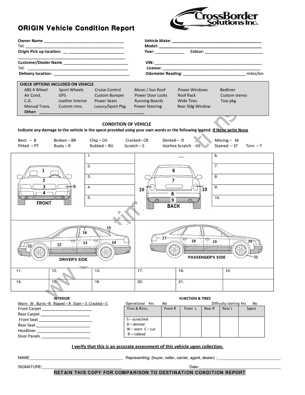 Daily Vehicle Inspection Form Template