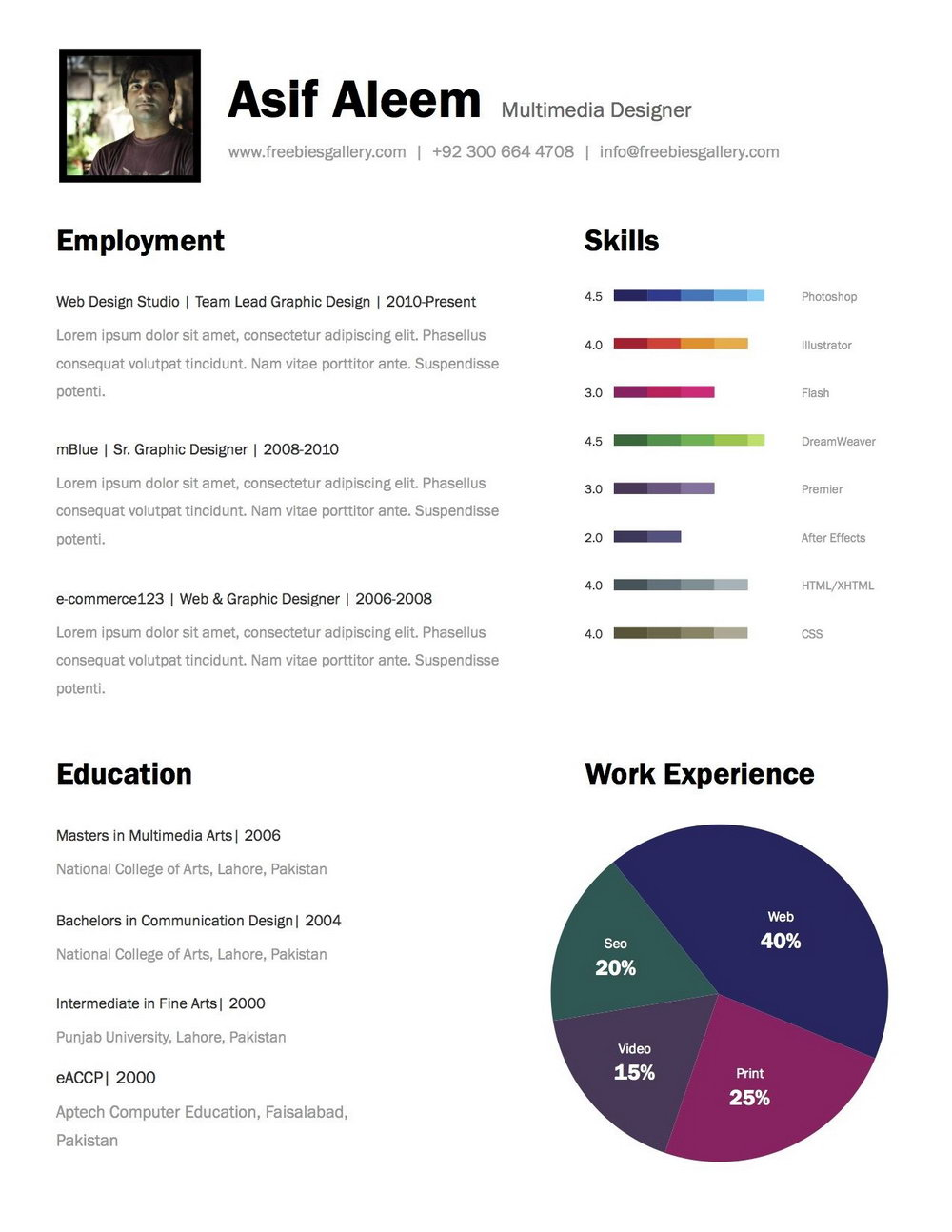 Free Resume Template Download With Photo