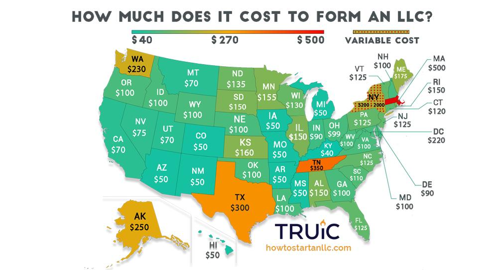 Cost To Form An Llc In Ohio
