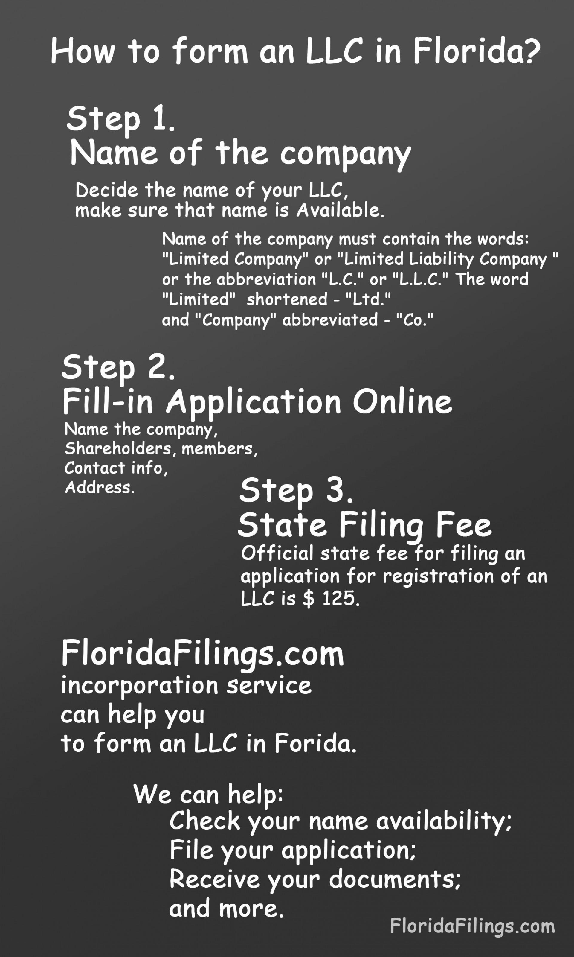 Form An Llc In Nj Online