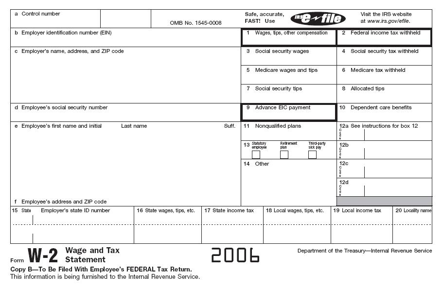 Irs W2 Forms For Employers