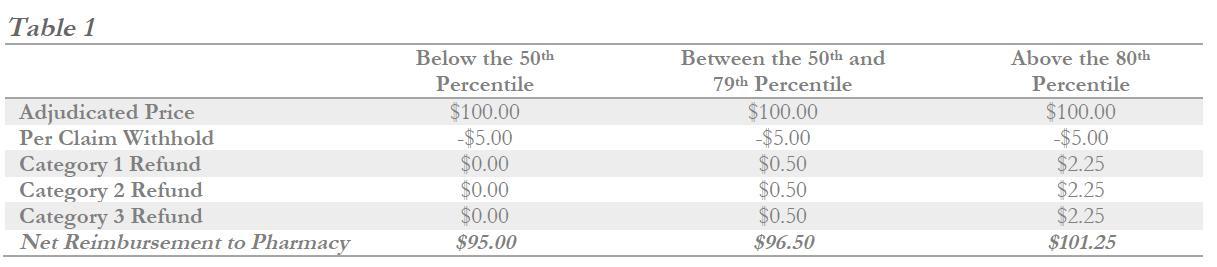 Medicare Part B Reimbursement Request Form