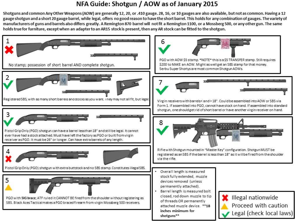 Nfa Trust Document