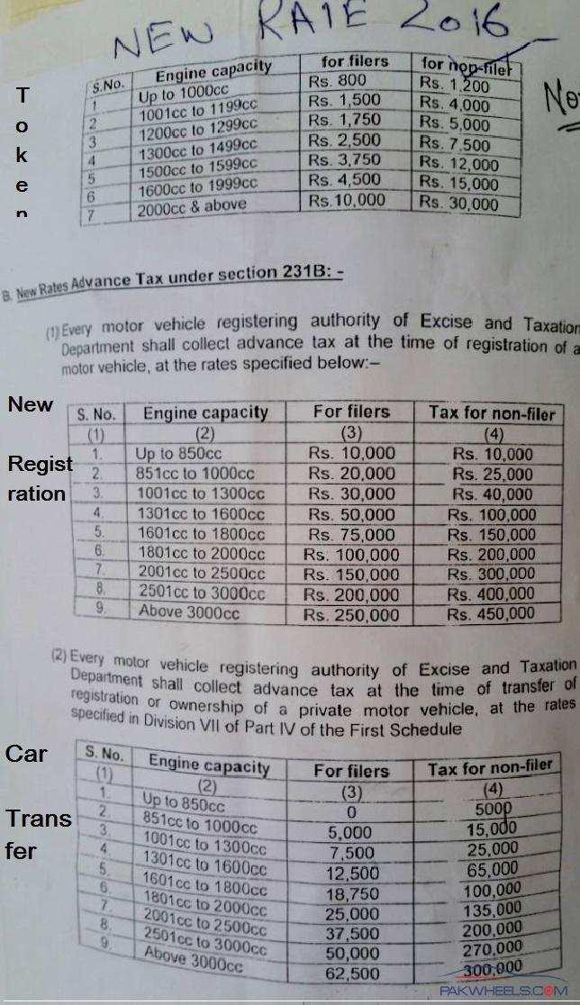 2014 Ga Tax Form 500