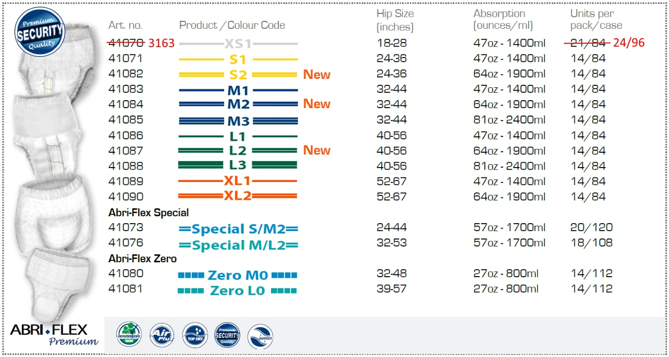 Abena Abri Form Briefs Size Chart