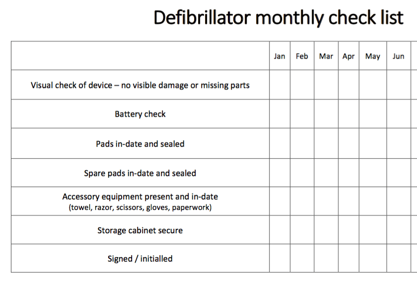 Aed Monthly Inspection Form