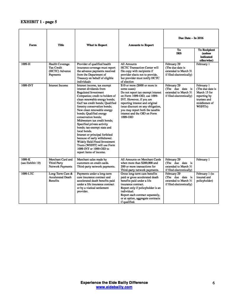 Blank W2 Tax Forms