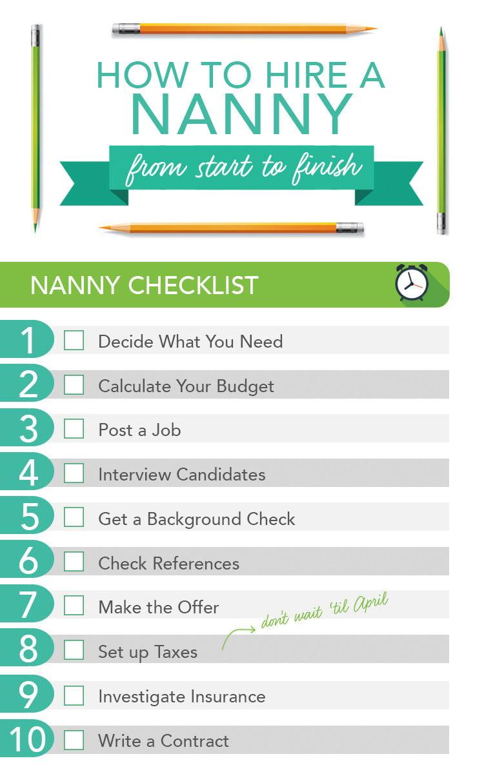 Care.com Nanny Tax Forms