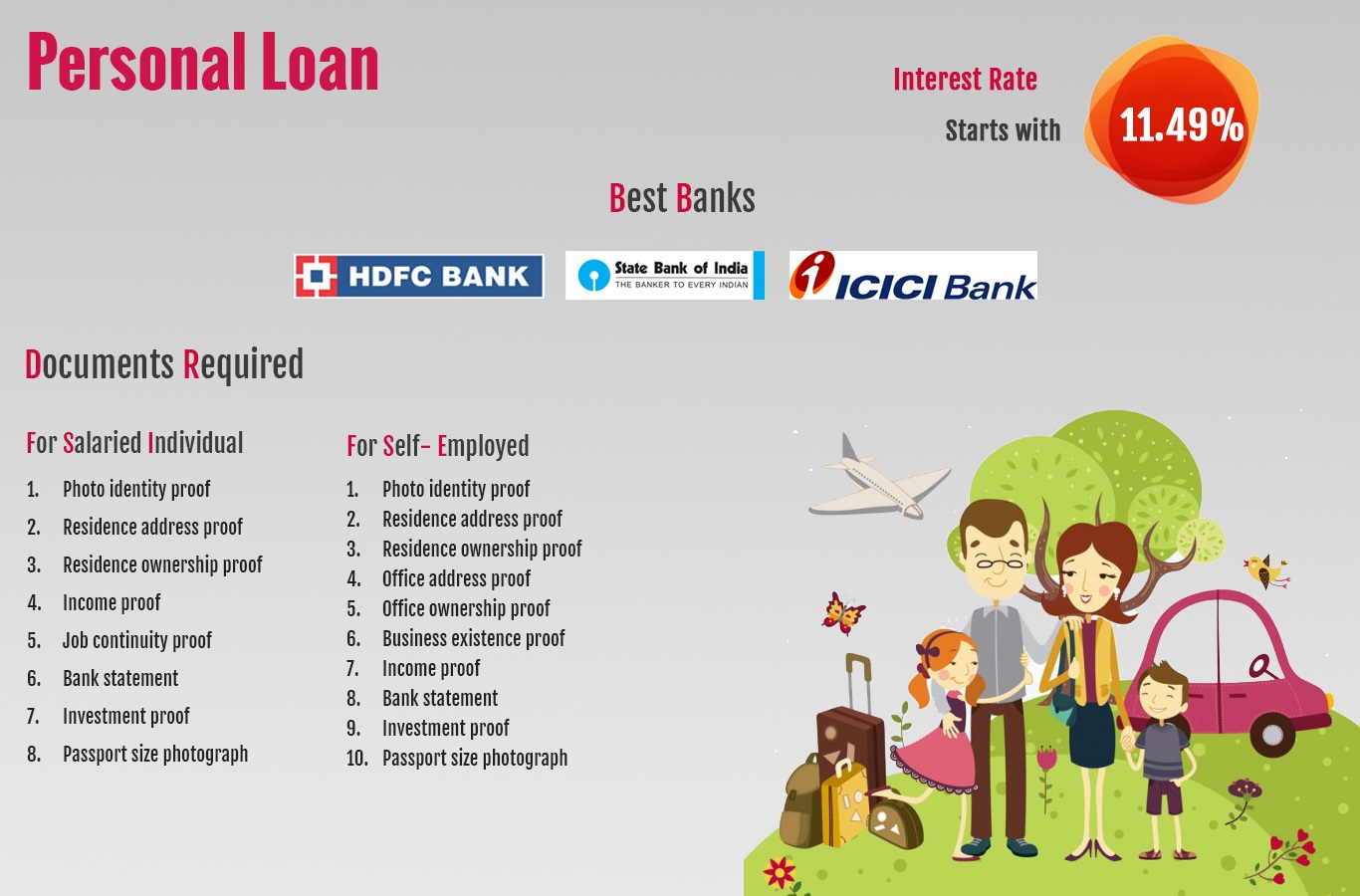 Citibank Nri Home Loan Application Form