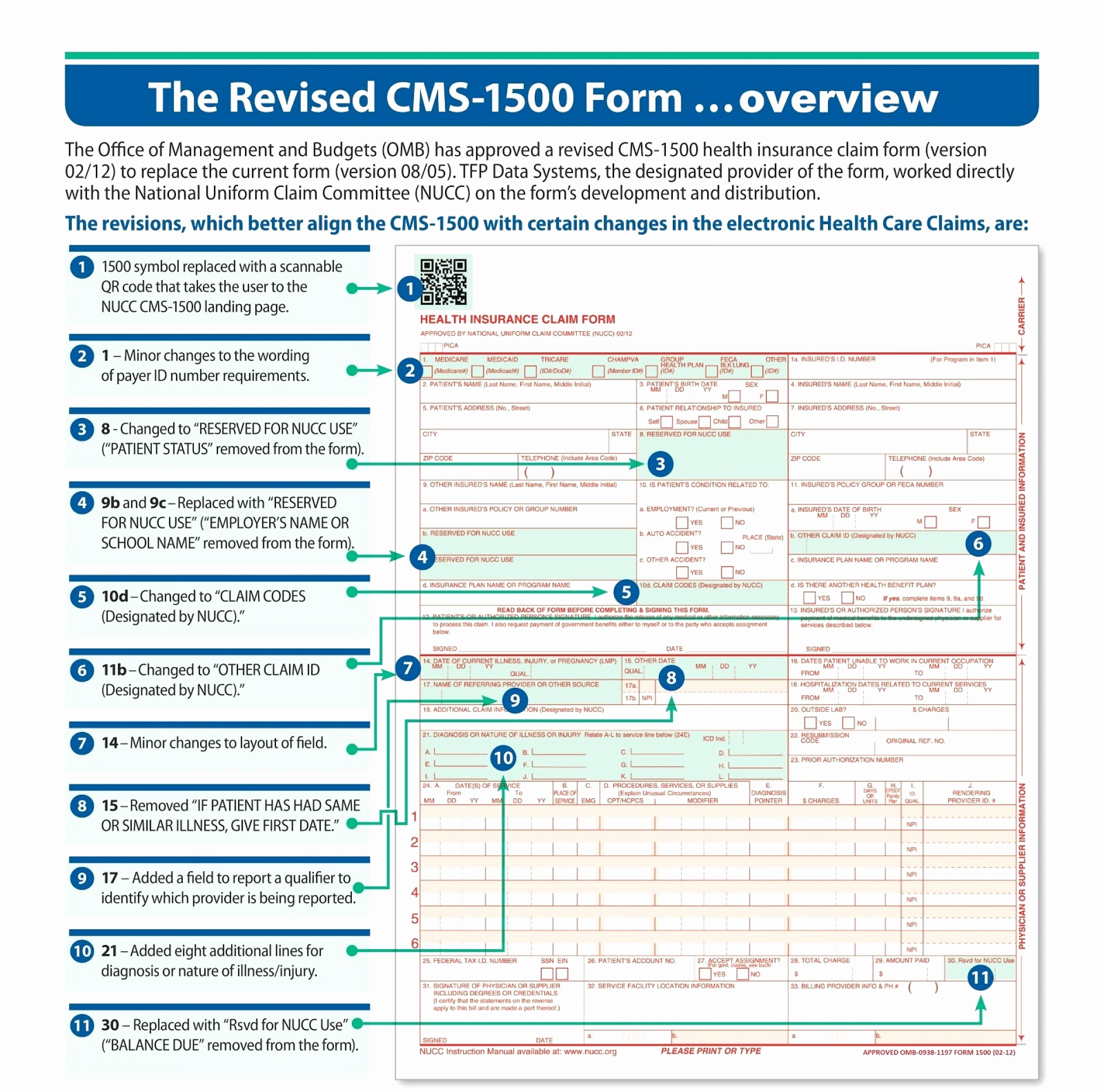 Cms 1500 Template Simple Sample 1500 Form