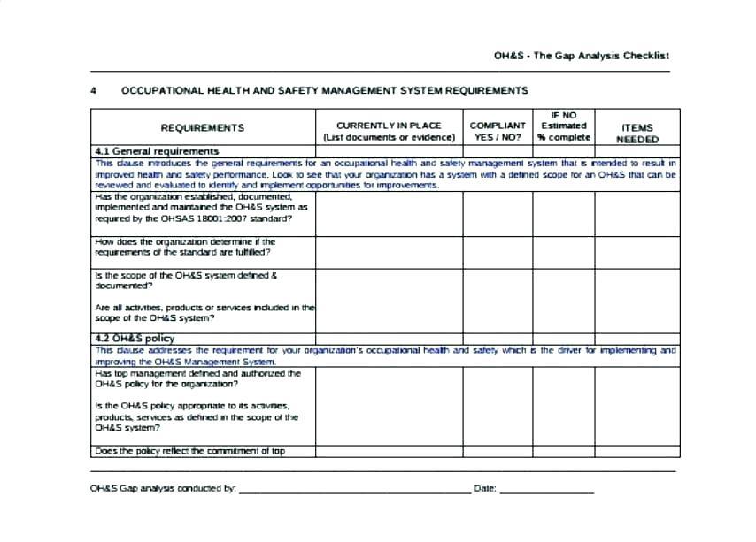 Customer Feedback Form Software Development