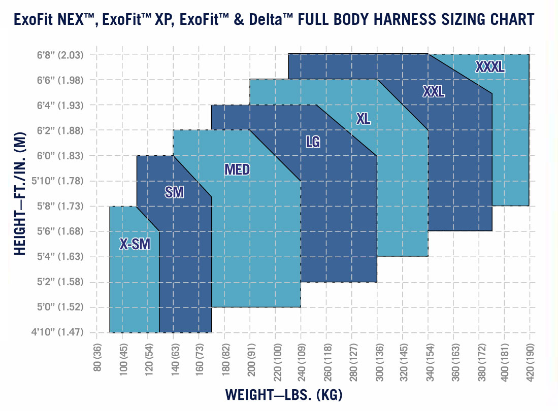 Dbi Sala Harness Sizing Chart