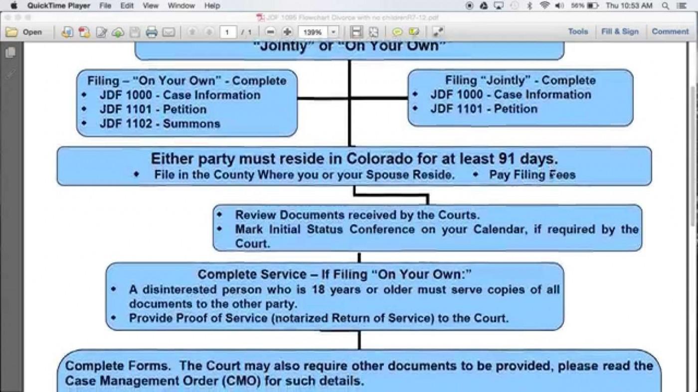Divorce Filing Colorado Springs
